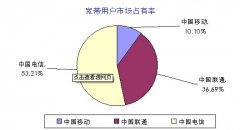 中国宽带用户规模达1.78亿,全球宽带